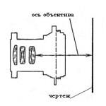 чертеж перпендикулярен оси объектива фотоаппарата